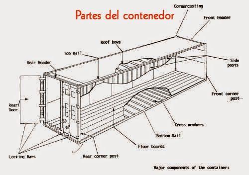 Flav Infoarquitectura Alternativas A La Vivienda