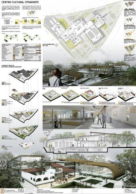 10 Ejemplos de panel resumen de exteriores Architectural