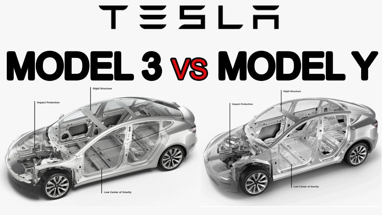 Why The Tesla Model Y Is Not The Same Car As The Tesla Model 3 Tesla Model Tesla Electric Car Engine