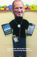 Cute! Biography projects