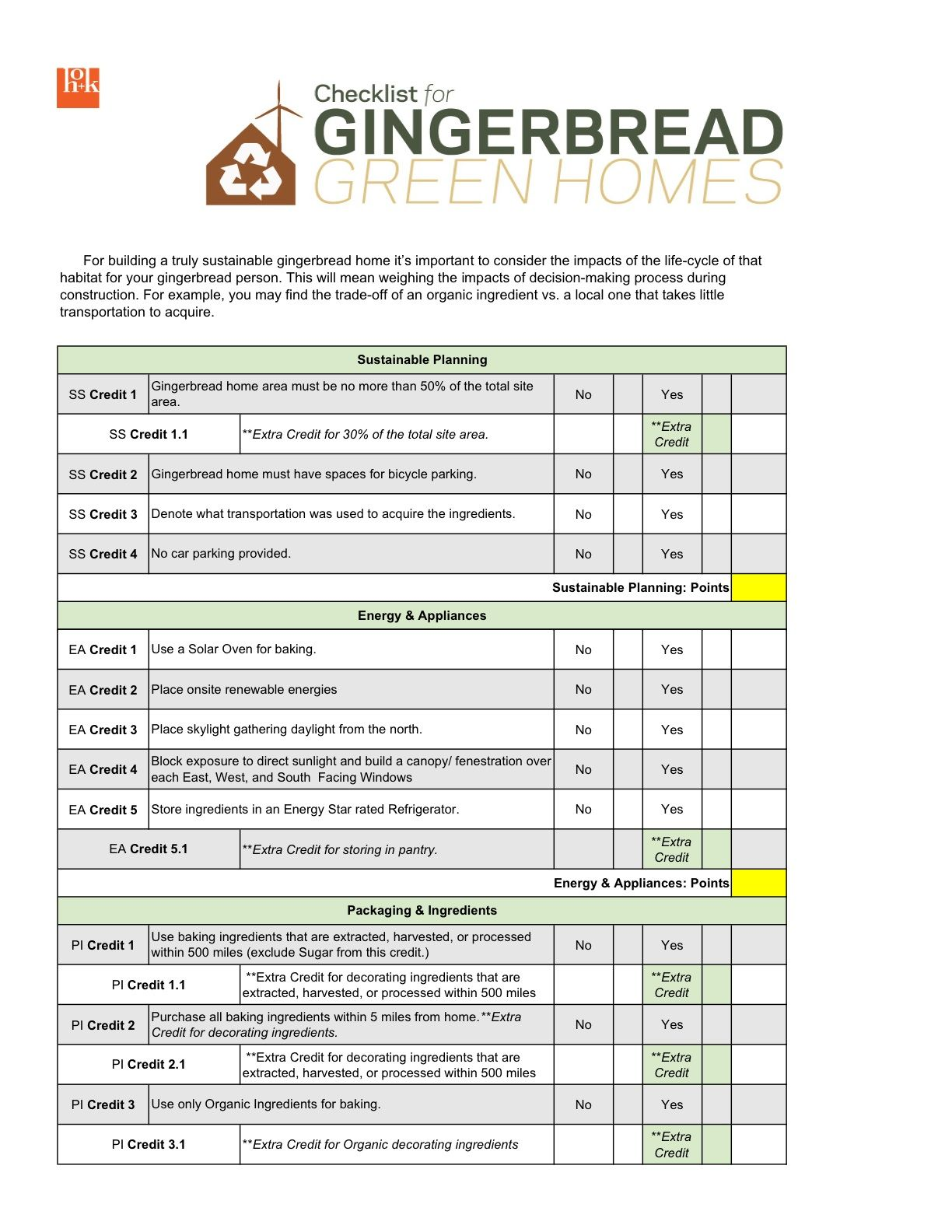 home inspection punch list