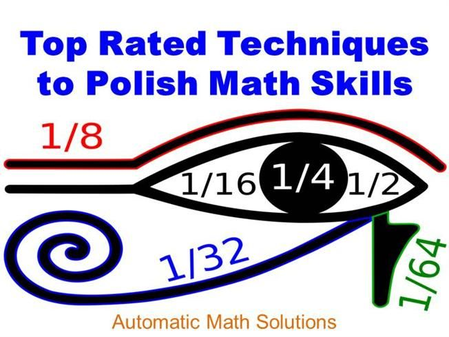 Check out my #Presentation on Top Rated Techniques to Polish Math ...