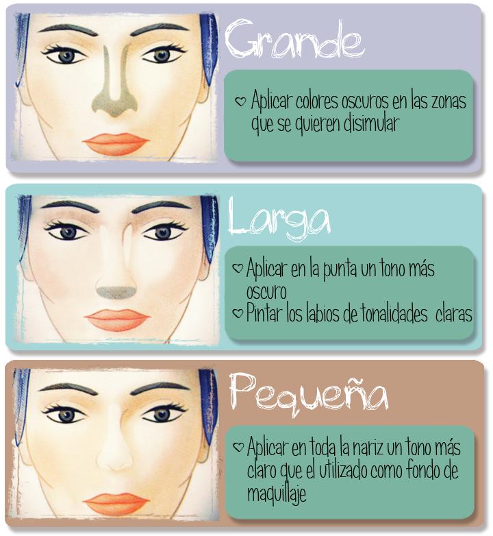 Como adelgazar la nariz con maquillaje