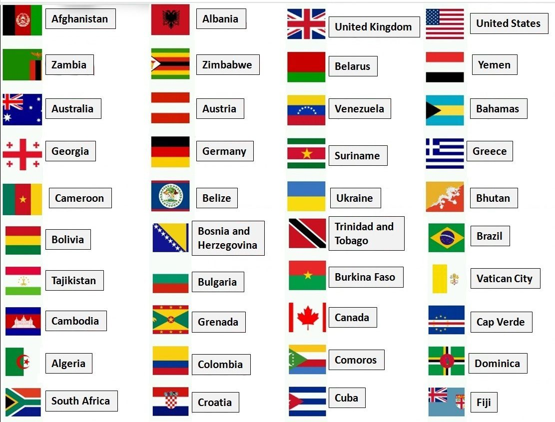 world flags images and names yahoo image search results