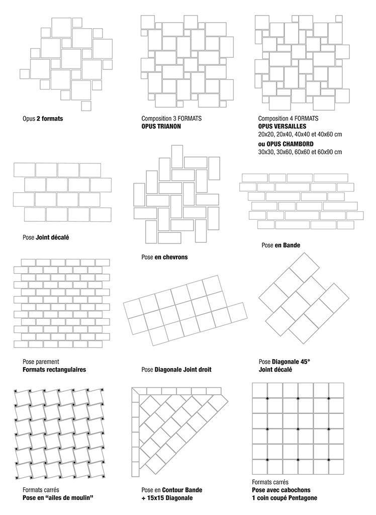 Les Differentes Types De Pose De Carrelage Ou De Pierre Naturelle Poser Du Carrelage Pose Carrelage Mural Carrelages Geometriques