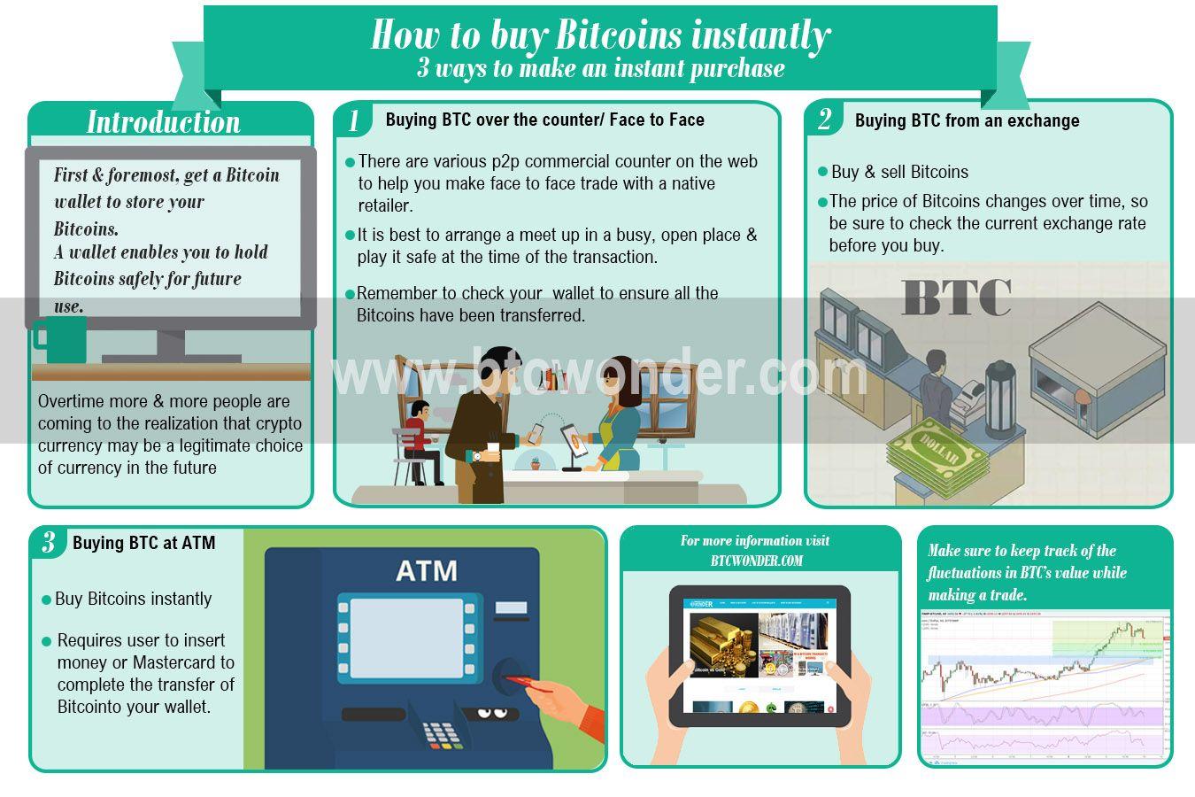 how to buy bitcoin on blockchain app