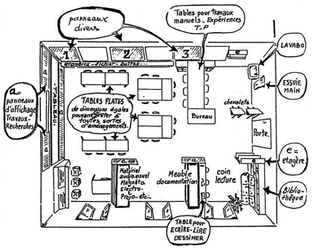 recherche documentaire et freinet recherche doc pinterest documentaires recherche et cole. Black Bedroom Furniture Sets. Home Design Ideas