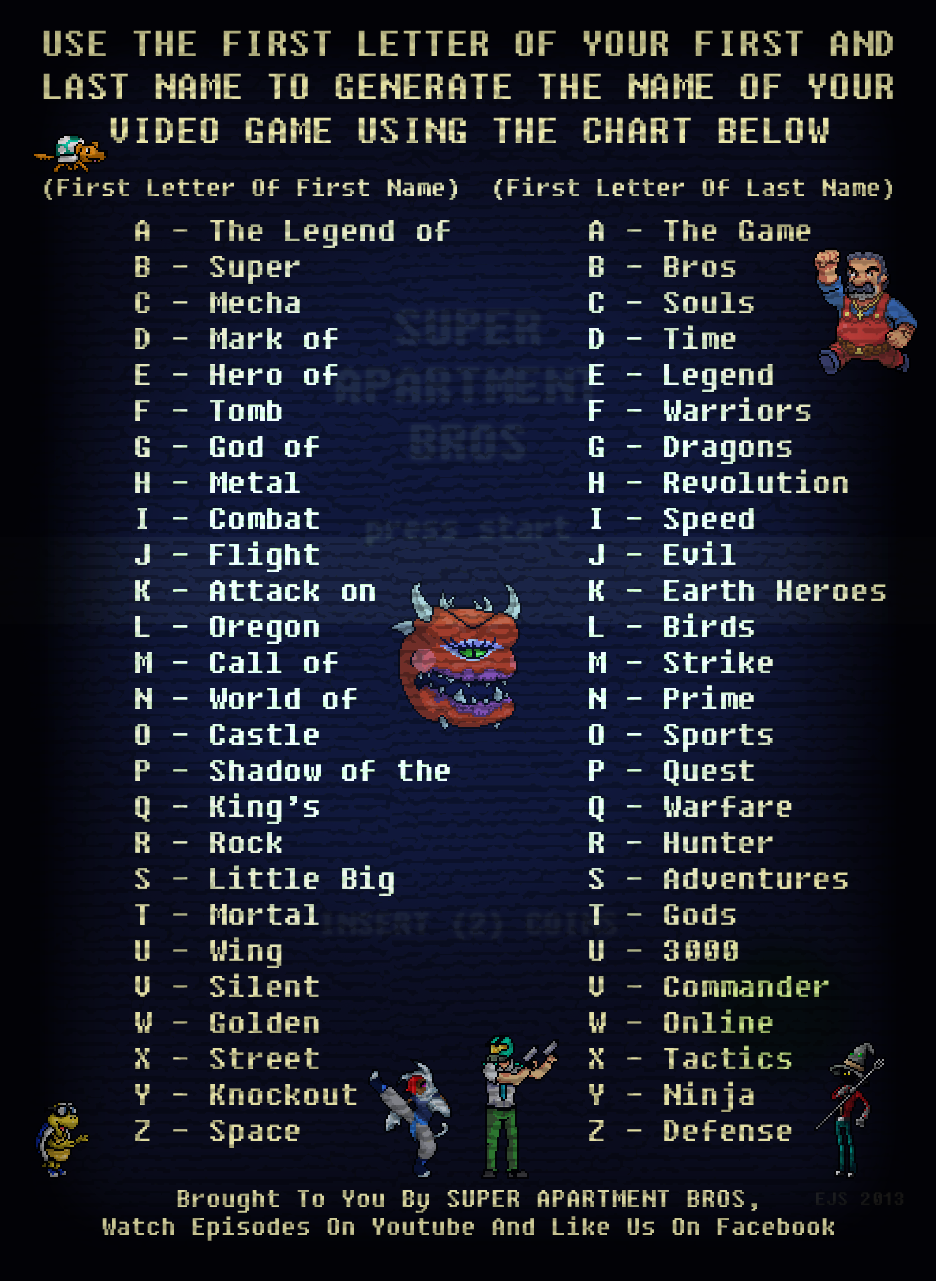 What's The Name Of Your Video Game? by toadking07