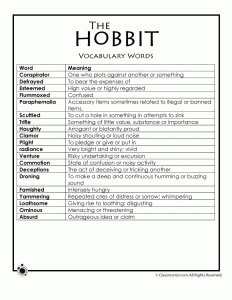 Hobbit Worksheet Vocabulary Word The Essay On