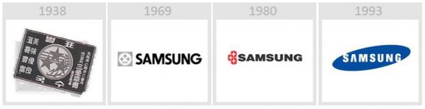 Logo Evolution Of 27 Famous Brands Logo Evolution Samsung Logo Samsung