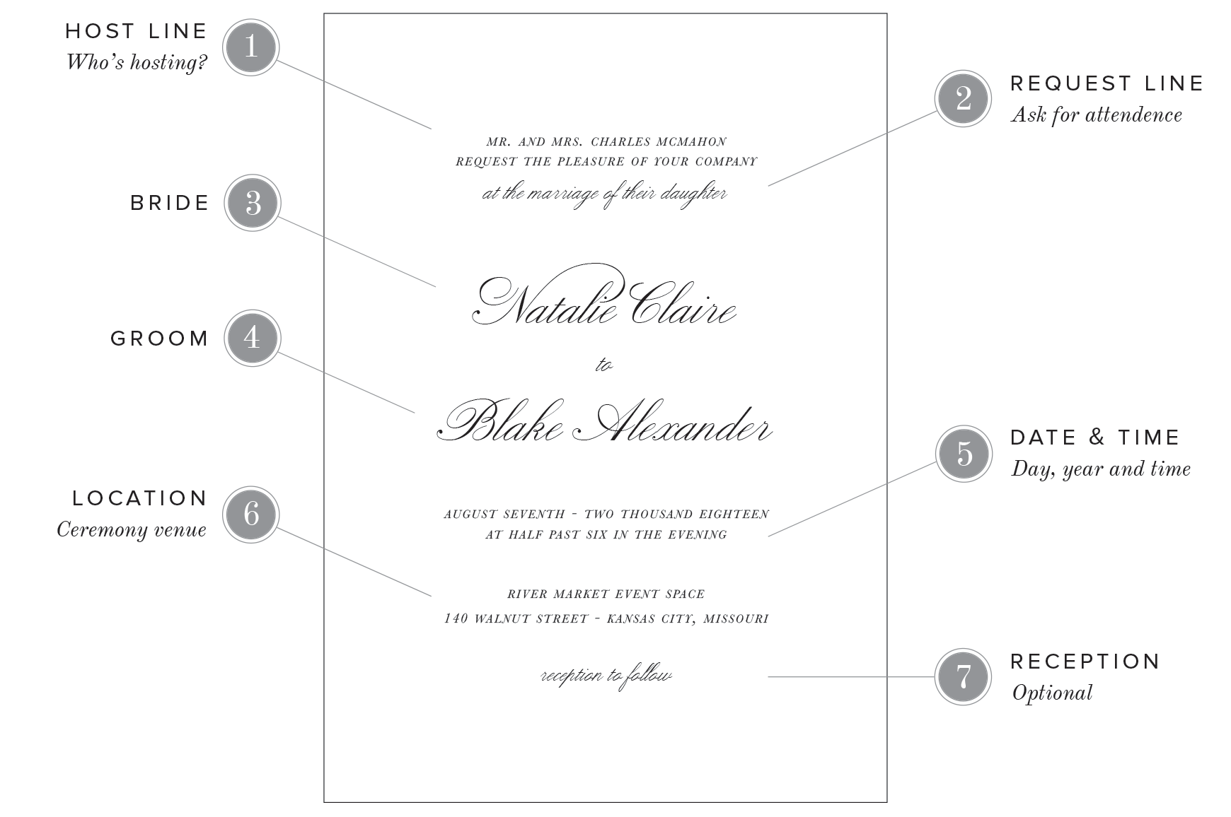 Wedding Invitation Wording Examples | Shine Wedding Invitations ...