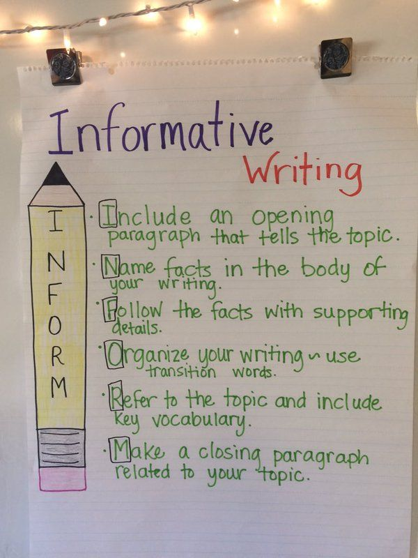 Writing Anchor Charts Informational Writer Work Writers Informative
