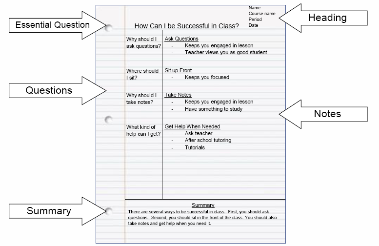 Cornell notes template and explaination this site has it for Avid learning log template