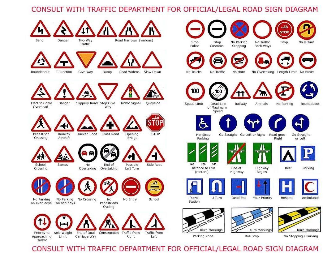 Verkehrszeichen aus UK zum freiem Download Quelle http