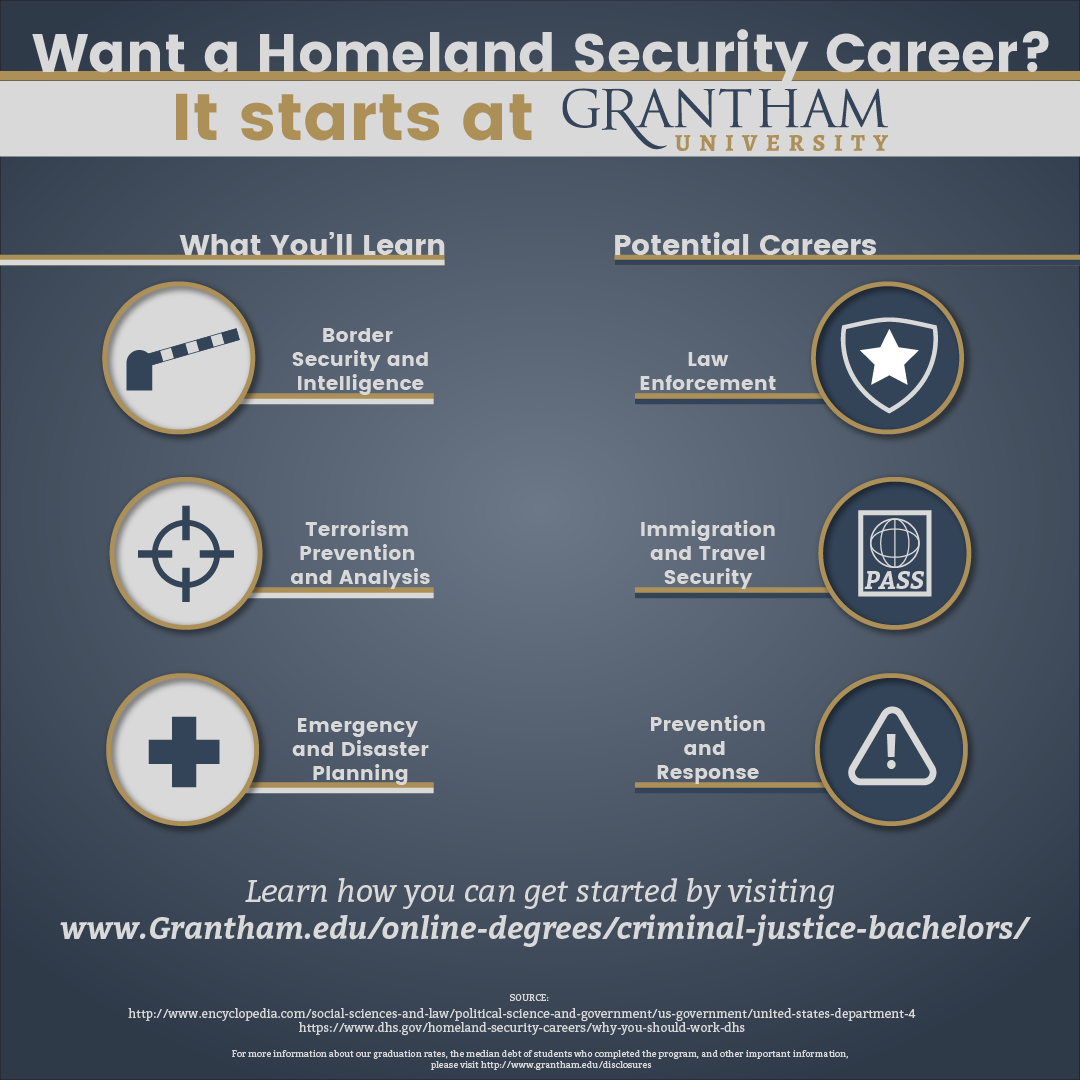 Your Career In Homeland Security Starts At Grantham Learn