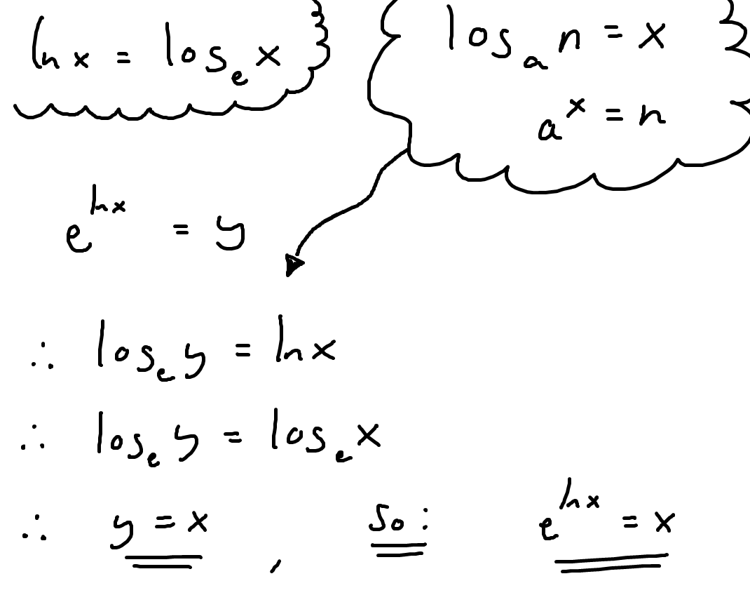 Small Logarithm Problem