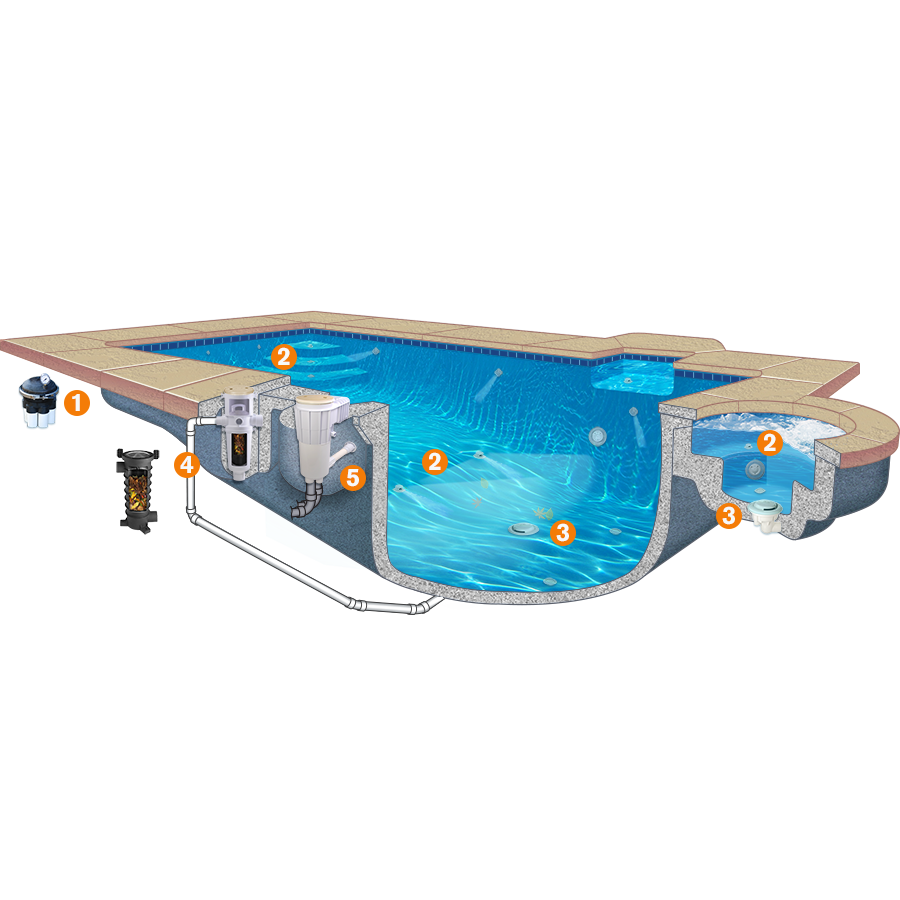 Paramount Pool Spa Systems Chandler: Automatic In-floor Pool Cleaning Systems