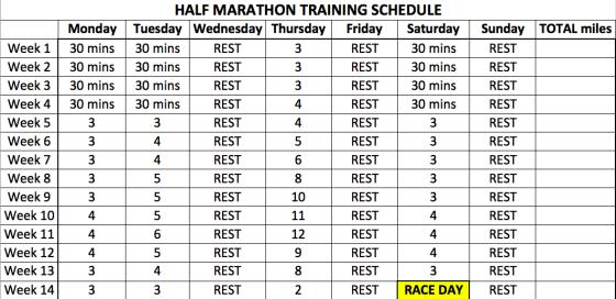 Run Schedule Ashleyeats2live Half Marathon Training Schedule Marathon Training Plan Half Marathon Training Plan