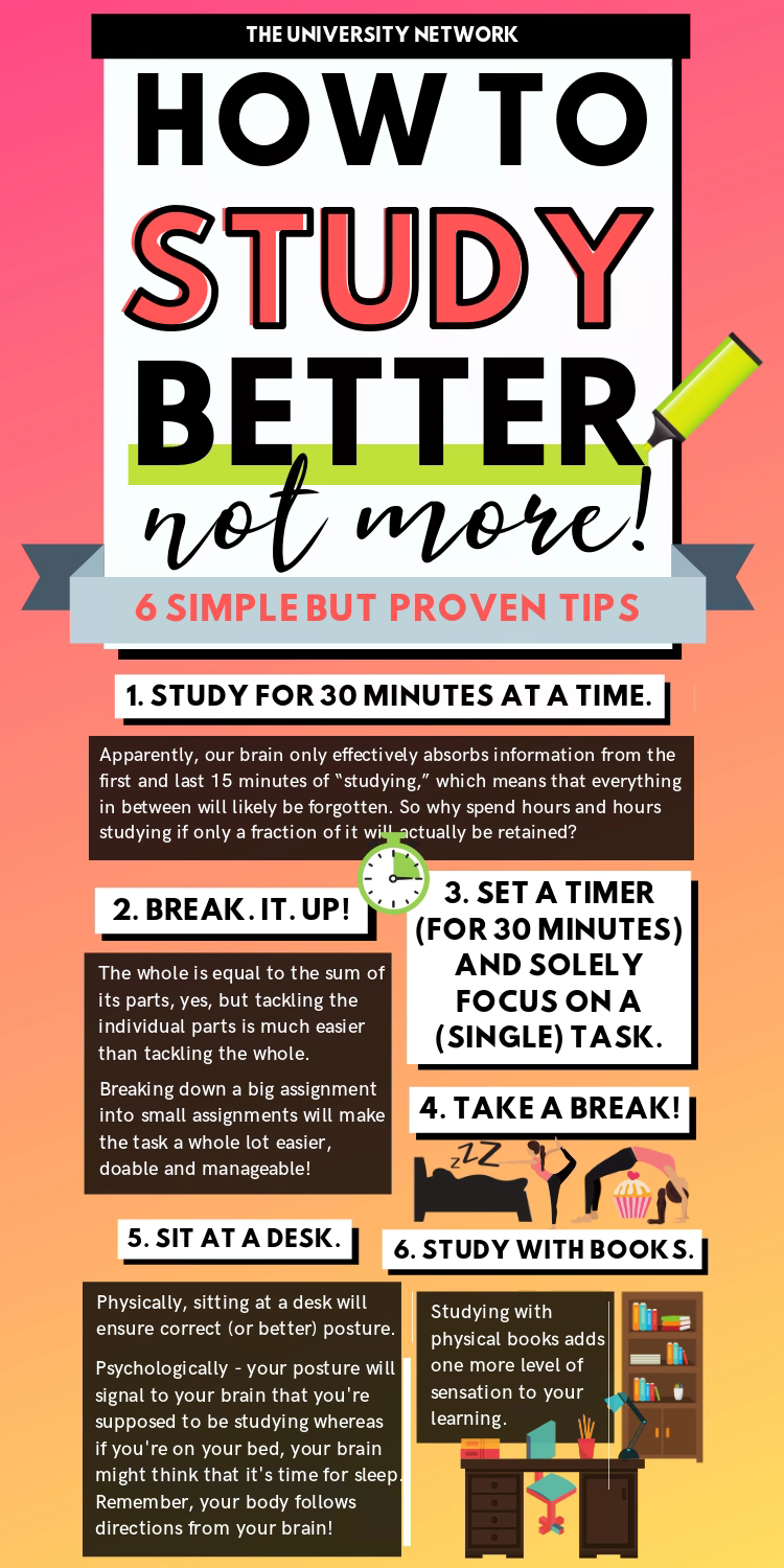 Try the following study tips to maximize your effectiveness and minimize the time spent studying!
