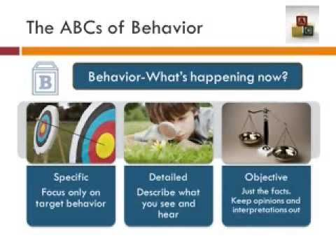 Video describing ABC behavior analysis that teachers can use in - what is behavior analysis examples