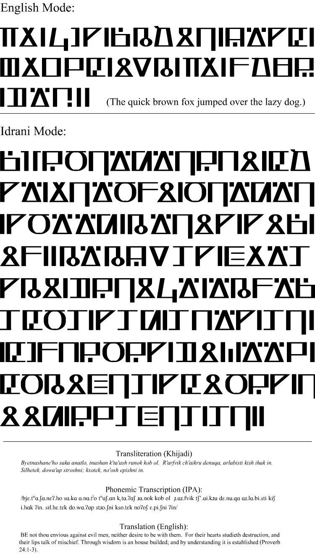 Qechuwa scripts symbols and secrets pinterest qechuwa buycottarizona Images