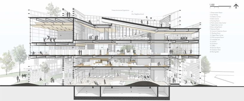 nomad office architects believe that a library should be a 24-hr meeting place to exchange ideas, information and knowledge via multiple kinds of media.