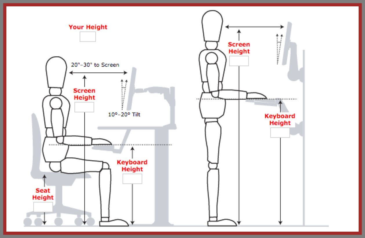 107 Reference Of Desk Chair Ergonomic Setup In 2020 Standing Desk Ergonomics Desk Dimensions Standing Desk Height