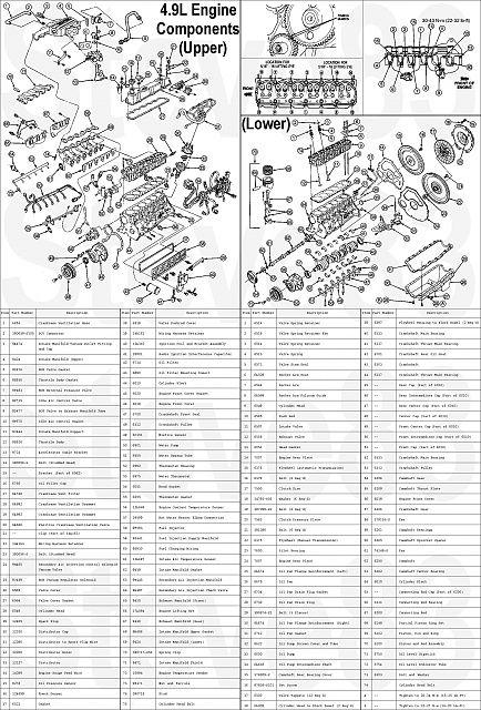 Ford Truck Engine Parts Diagram 1996 Ford F 350 Tail Light Wiring Diagram Fusebox Yenpancane Jeanjaures37 Fr