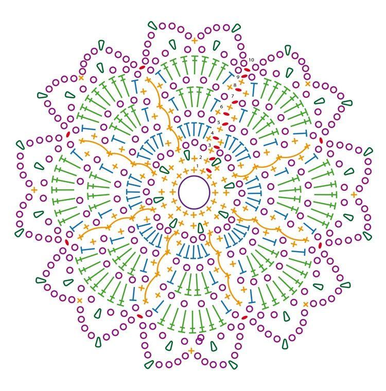 Patrones de ganchillo | Mandalas, Ganchillo y Tejido