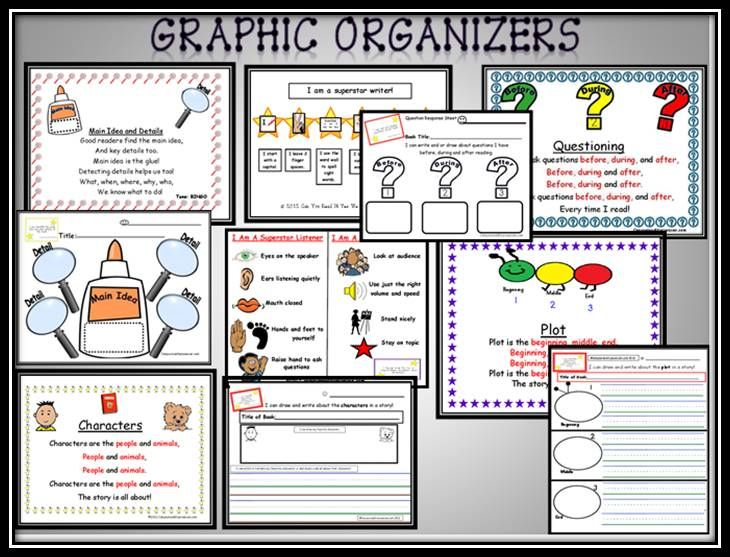Collaborative Conversations In The Classroom ~ Use these graphic organizers to spark collaborative