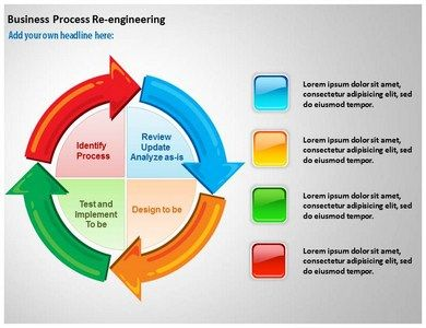 Business Process Reengineering Powerpoint Templates Ppt Business