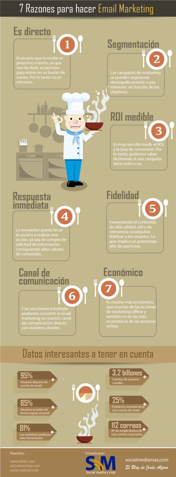 7 razones para hacer email marketing #infografia #infographic #marketing