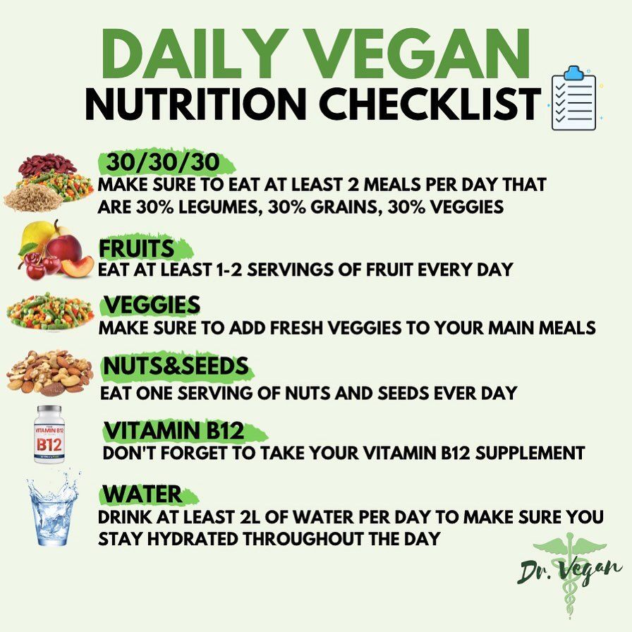 Dr Vegan On Instagram This Is A Checklist Of Six Healthy Habits To Guide You On The Path To Better Dietary H Vegan Food List Vegan Grocery Vegan Nutrition