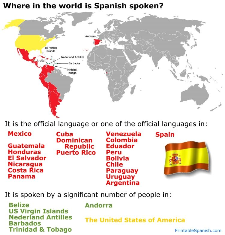Online Spanish Textbook Free Printable Lesson Spanish Speaking