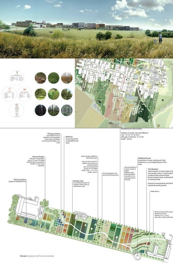 Agro Food Park Expansion in Denmark to Combine Urbanity and Agriculture #paisajeurbano