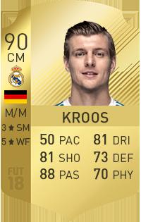 Toni Kroos in FIFA 18