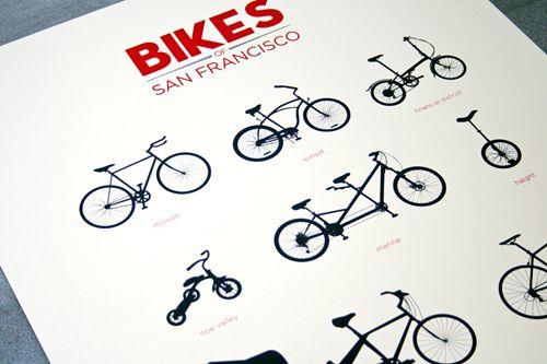 Bikes of San Francisco — Designspiration