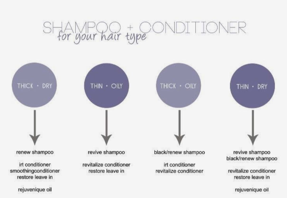 Need help with the perfect system for you hair?