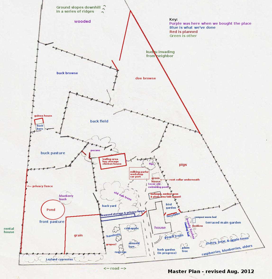 Ideal 10 acre homestead layout copies of all our master for 2 acre farm layout
