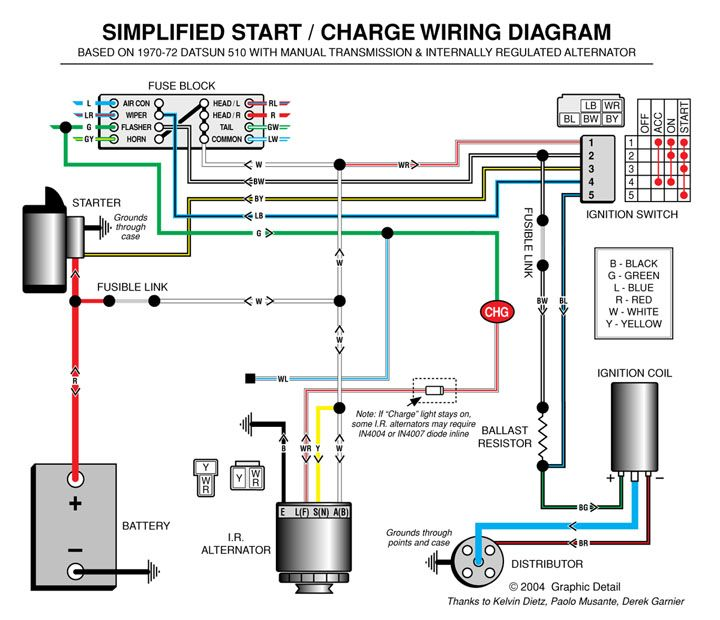Classic Car Wiring Diagrams : Automotive alternator wiring diagram boat electronics