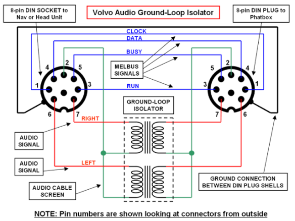 Hack An Aux Input Into Your Old Ride To Play Your Favorite Mp3 Jams Volvo Radio Volvo V70