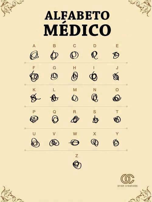 Alfabeo médico