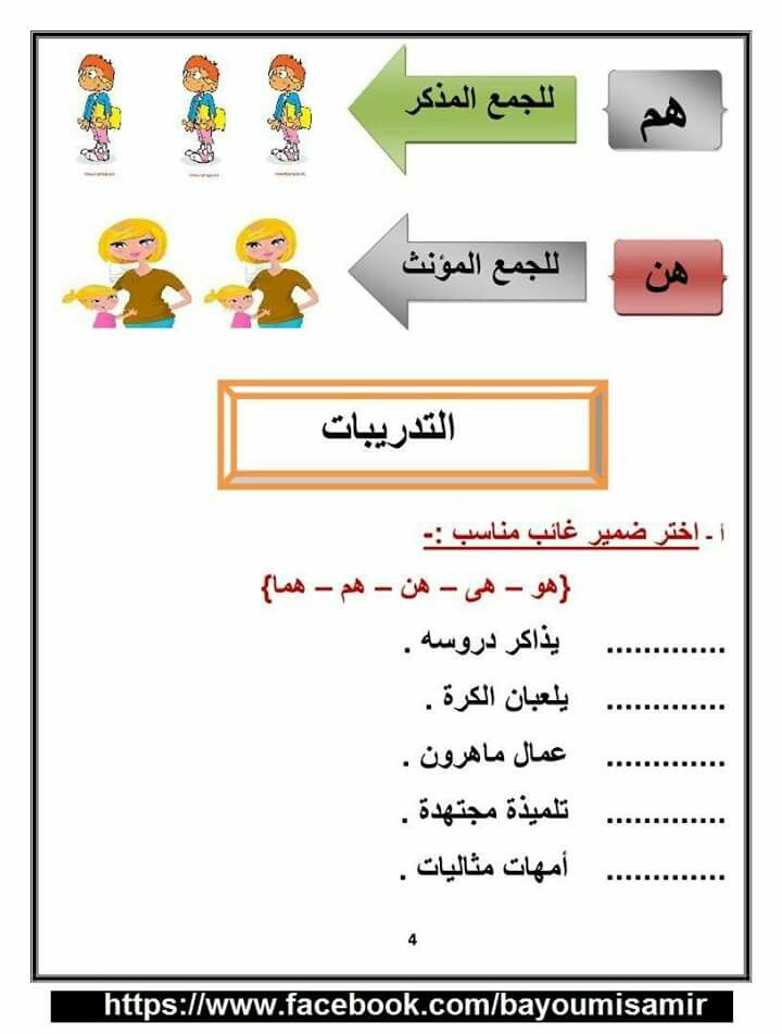 Pin By Magda El Assouad On 2e Cours Learning Arabic Learn Arabic Alphabet Learn Arabic Online
