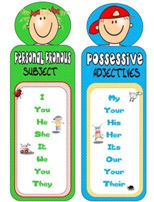 English Teacher Subject Pronouns And Possessive Adjectives Material Escolar En Ingles Posesivos En Ingles Ingles Para Preescolar