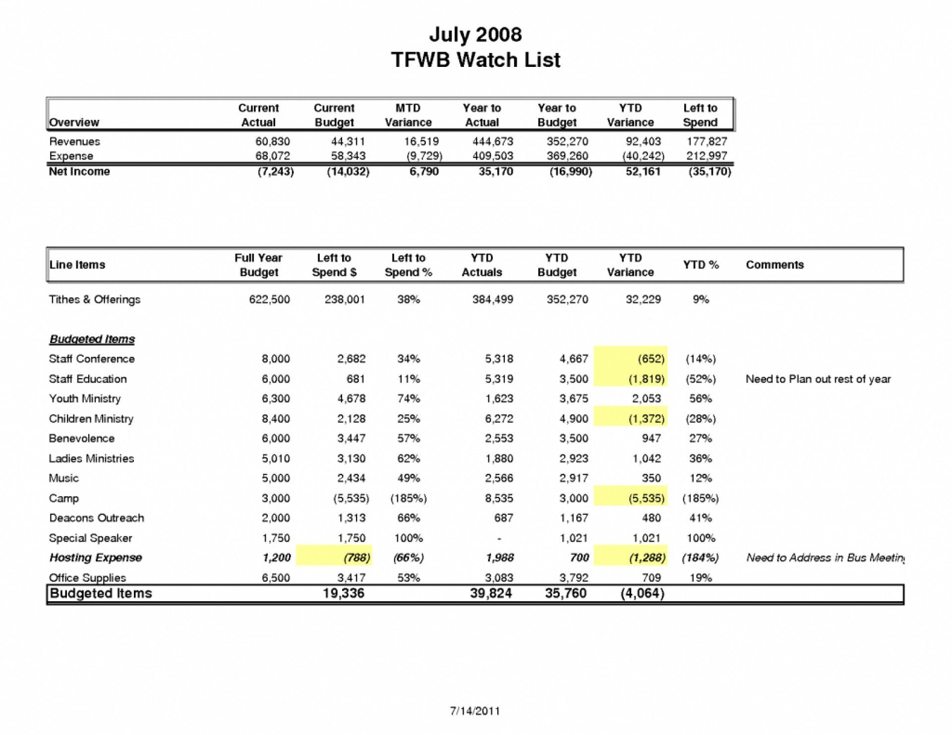 023 Free Monthly Income Statement Template Excel Non Profit