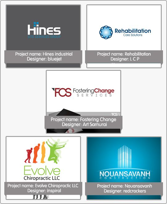 5 Winning Logos Of The Top 5 Crowdsourcing Websites U2013 2012 Roundup # Crowdsource #Logo
