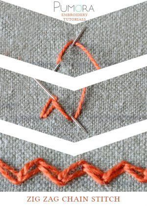 Whipped Stem Stitch Tutorial Back Stitch Instructions For Beginners