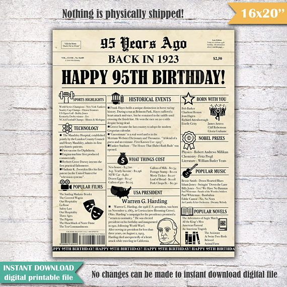 95th Birthday Newspaper Poster Sign 95 Years Ago Back In 1923 USA Events Old Paper Black Instan