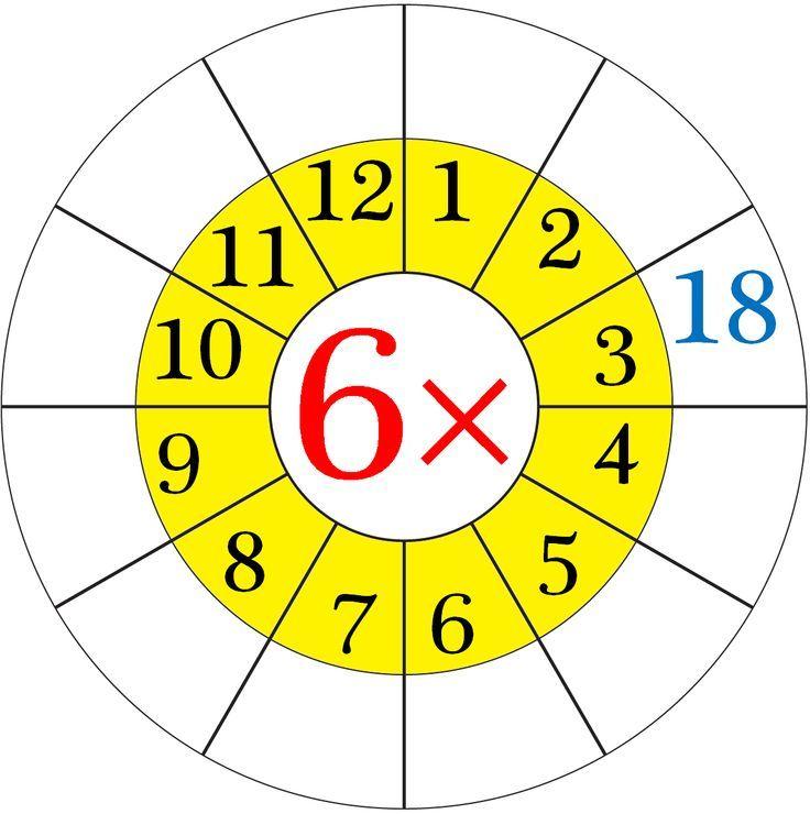 Worksheet on Multiplication Table of 6: | Denenecek Projeler ...