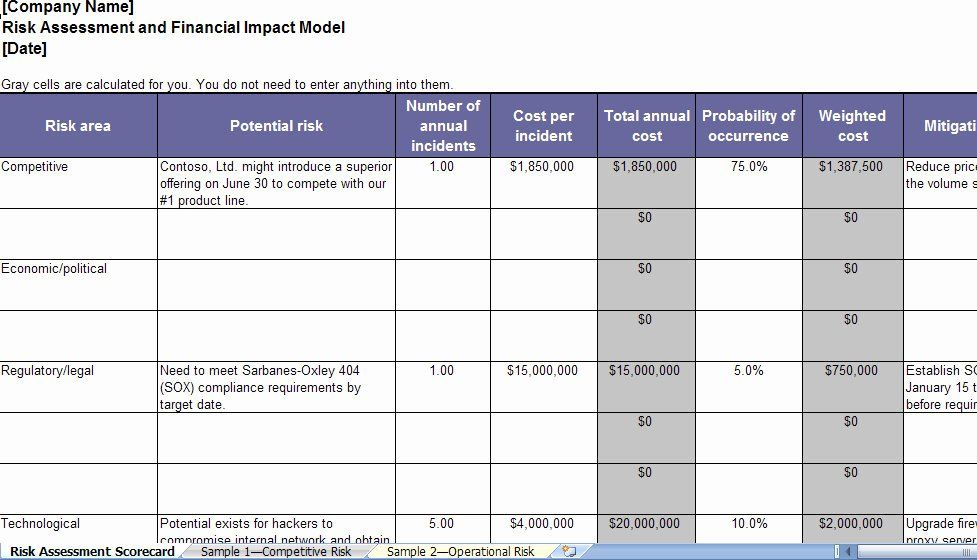 Operational plan template word best of operational plan